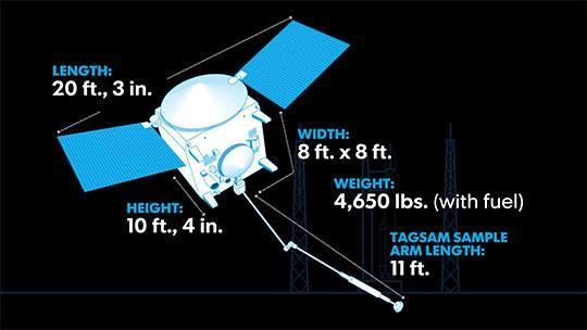 NASA in leitung dengsia ding Asteroid thu kan dingin Space vanleng kaptoh sawm