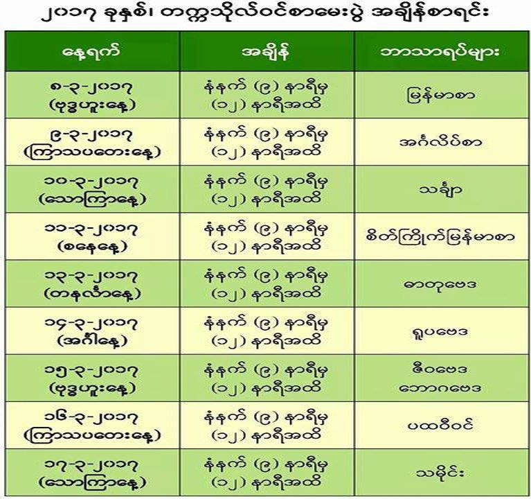 Kawlgam Tan 10 laivuanna ah sangnaupang mi 52,000 takin laivuanding pelh ~ ZD