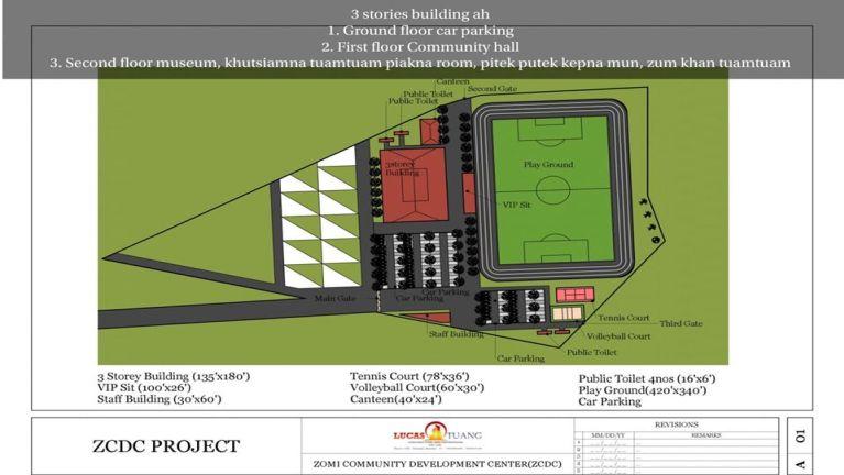 Zomi Community Development Center (ZCDC) Leitang vai ~ 13 September